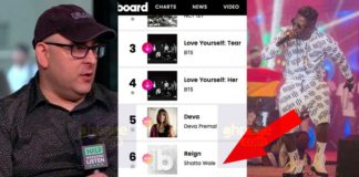 Billboard explains how Shatta Wale's 'Reign' album clocked No.6 on the Billboard World Album Charts