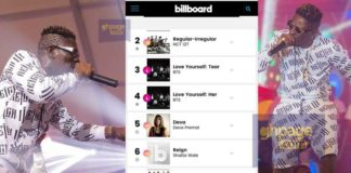 Reign On Billboard Chart: Shatta Wale goes mad on Ghanaians