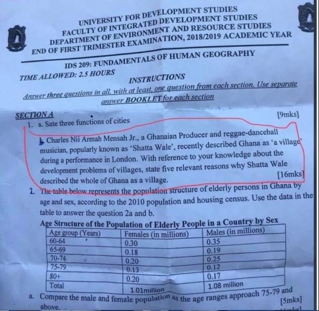 Shatta Wale's 'Ghana is a village' comment appears in UDS examination