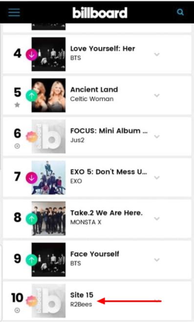 "site 15 billboard1 397x660 - R2Bees ""Site 15"" album makes it's way onto the Billboard chart"